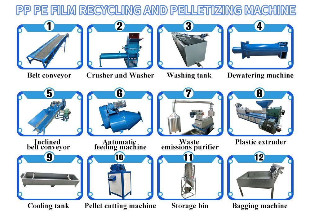 Plastic film recycling production line | pelletizing machine
