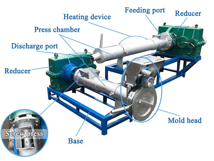 structure-of-the-plastic-pelleting-machine